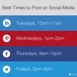 What time is best to post on FB and Instagram?